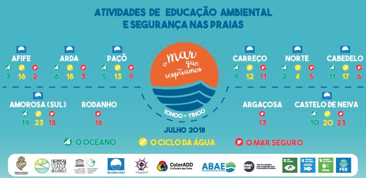 Atividades de educação ambiental e segurança nas praias de Viana do Castelo